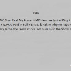 1987 hiphop